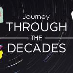 Website Journey through the Deacdes
